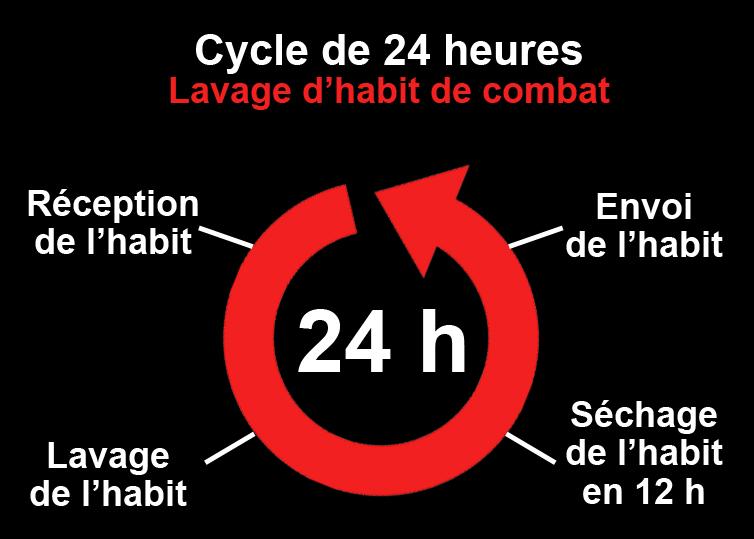 Cycle de 24 h-lavage habit de combat