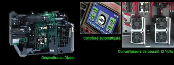 camion incendie écoénergétique génératrice