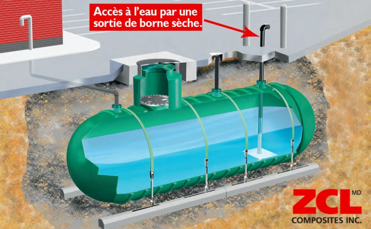 R servoir d 39 eau souterrain pour la protection contre l 39 incendie - Colmater une fuite d eau sous pression ...