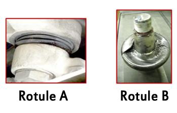 Rotule A et B