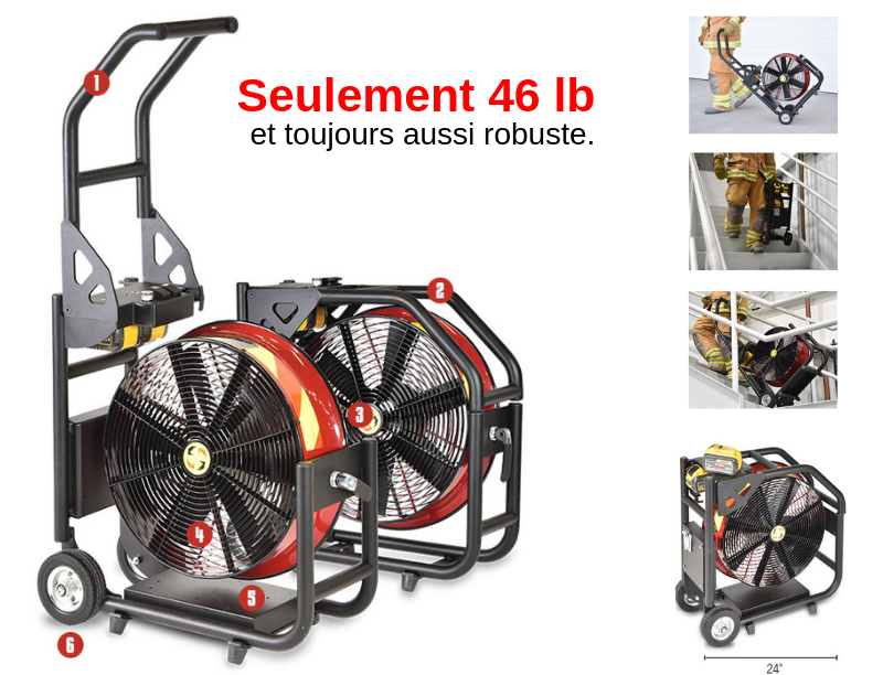 "Ventilateur à batterie Milwaukee 18"" de Super Vac"